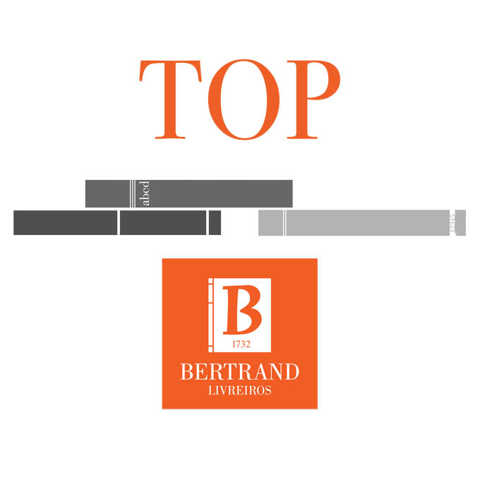 Top Bertrand